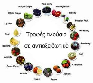 Τροφές με υψηλό δείκτη ORAC
